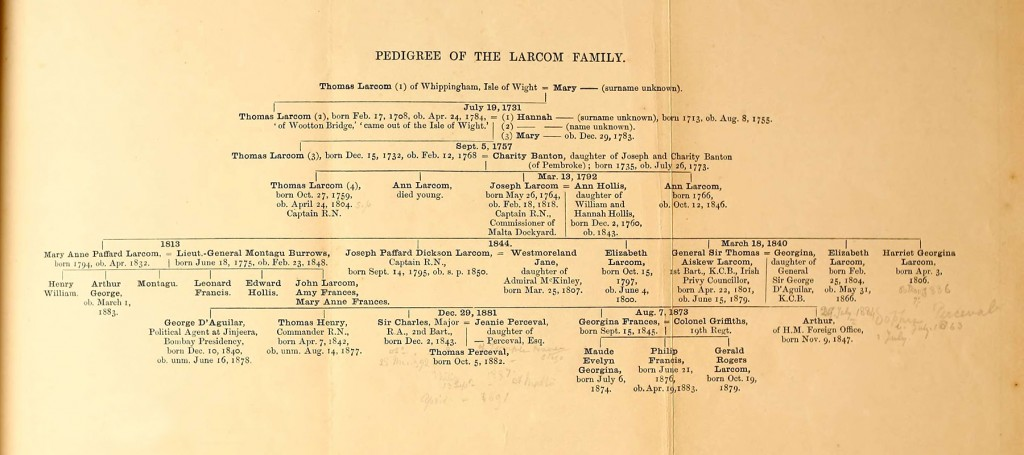 History-of-the-Families-of-Larcom-Hollis-and-Mckinley-page139sm